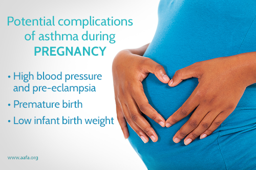 asthma during pregnancy essay Fish oil supplementation in pregnancy  she used no asthma medications during her pre-vious pregnancy  approaches is defended in a short essay by an.